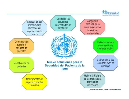 seguridad-del-paciente-essalud-2013-5-638
